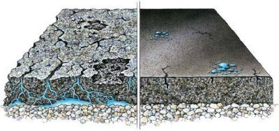 Driveway Pothole Repair Contractor Duluth